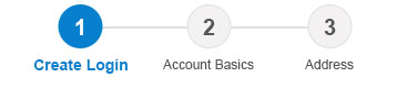 Image summarizing 3 steps of the account opening process, create login, account basics, and address
